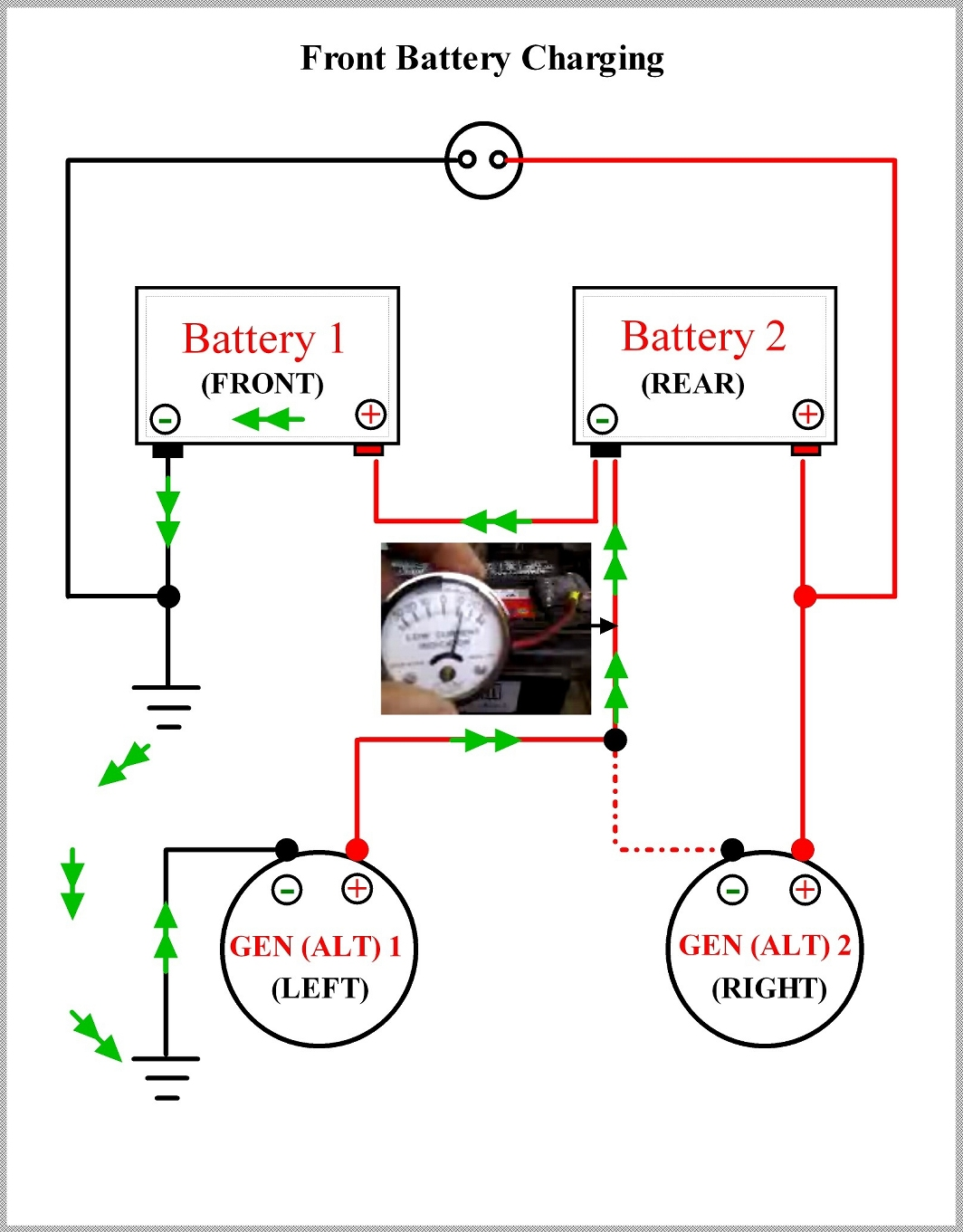 Front Charging Diagram cucv wiring diagram on cucv images free download wiring diagrams  at edmiracle.co