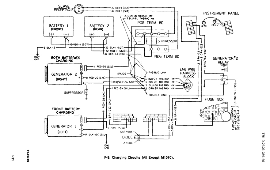m1009 wiring diagram enthusiast wiring diagrams u2022 rh rasalibre co Ford F-150 Fuse Panel Diagram Chevy Fuse Panel Diagrams