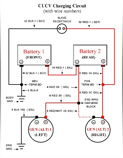 cucv alternator wiring diagram 85 chevy cucv alternator wiring diagram
