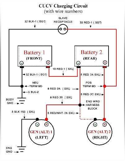 [WLLP_2054]   M1009 Cucv Wiring Diagram Diagram Base Website Wiring Diagram -  WORKDIAGRAM.INNOZ-TRACKS.DE | Cucv Glow Plug Wiring Diagram |  | Diagram Database Site Full Edition - innoz-tracks